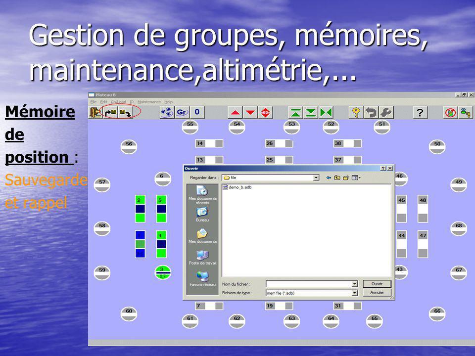 Gestion de groupes, mémoires, maintenance,altimétrie,... Mémoire de position : Sauvegarde et rappel