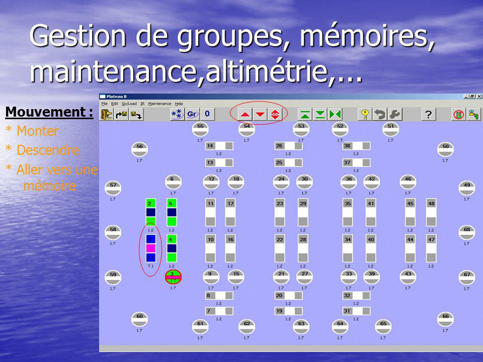 Gestion de groupes, mémoires, maintenance,altimétrie,...
