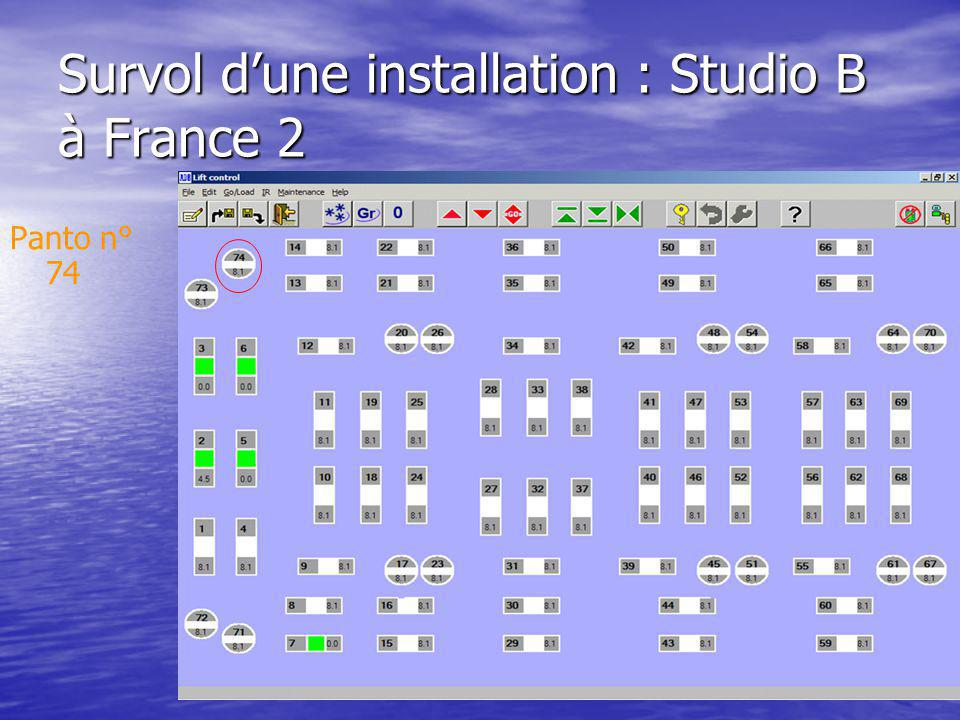 Survol dune installation : Studio B à France 2 Porteuse n° 12