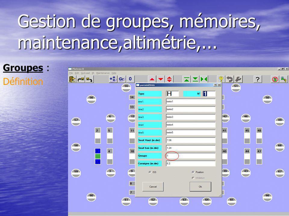 Gestion de groupes, mémoires, maintenance,altimétrie,... Groupes : Définition
