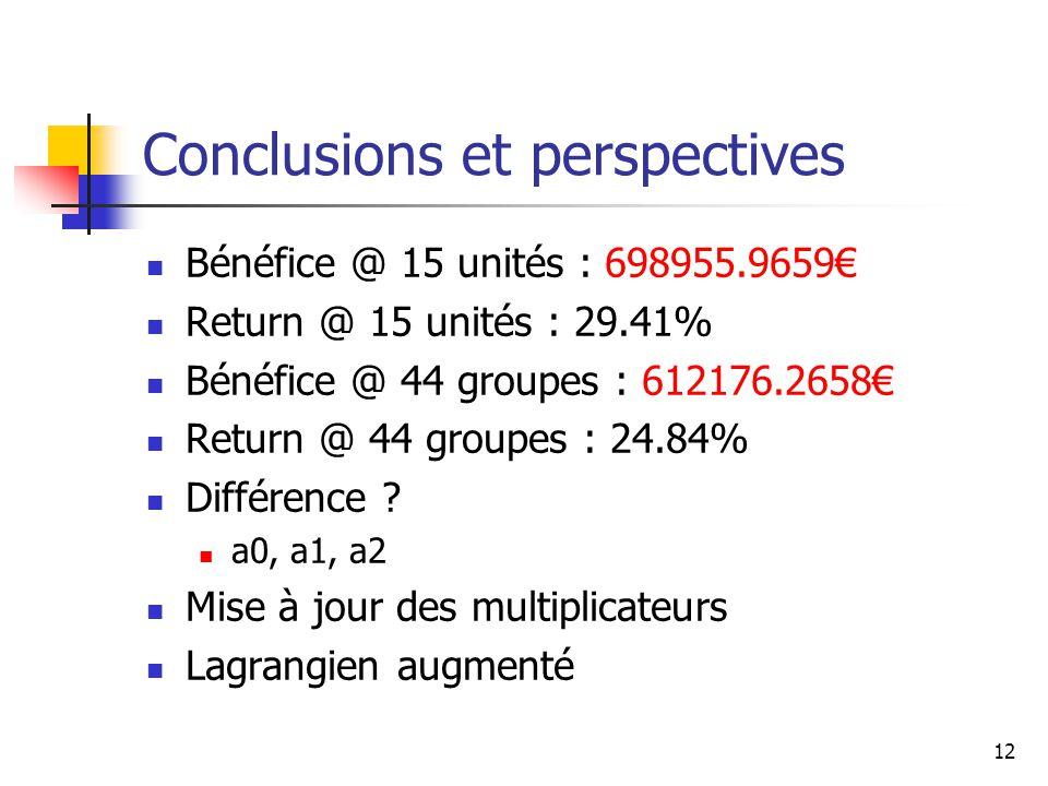 12 Conclusions et perspectives Bénéfice @ 15 unités : 698955.9659 Return @ 15 unités : 29.41% Bénéfice @ 44 groupes : 612176.2658 Return @ 44 groupes : 24.84% Différence .