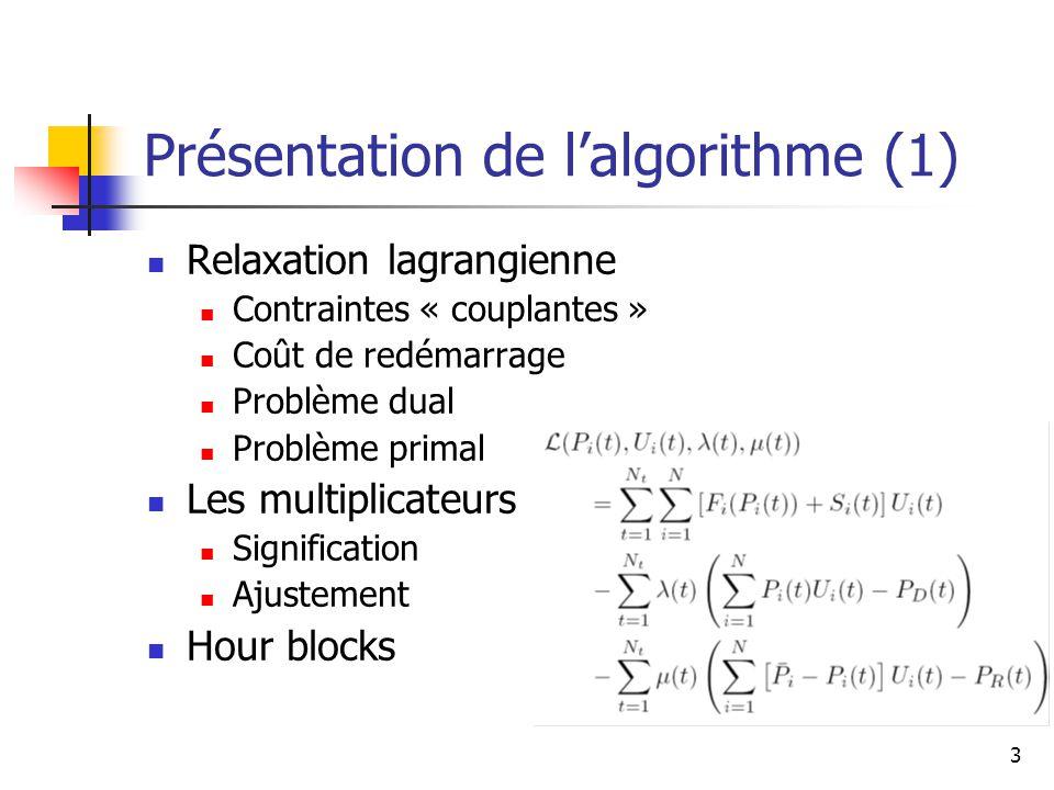 3 Présentation de lalgorithme (1) Relaxation lagrangienne Contraintes « couplantes » Coût de redémarrage Problème dual Problème primal Les multiplicat