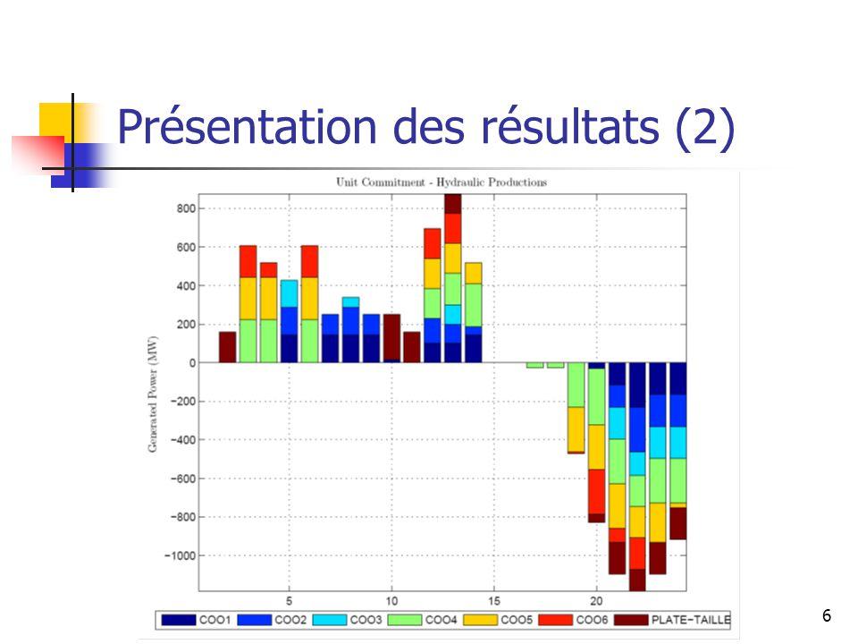 7 Présentation des résultats (3)