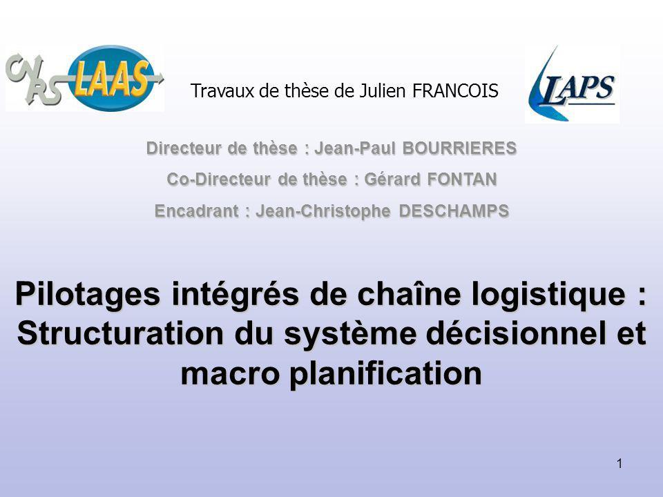 1 Pilotages intégrés de chaîne logistique : Structuration du système décisionnel et macro planification Travaux de thèse de Julien FRANCOIS Directeur