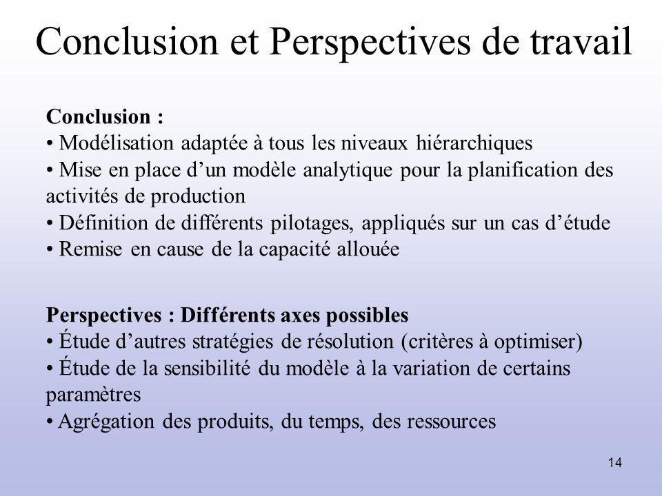 14 Conclusion et Perspectives de travail Conclusion : Modélisation adaptée à tous les niveaux hiérarchiques Mise en place dun modèle analytique pour l