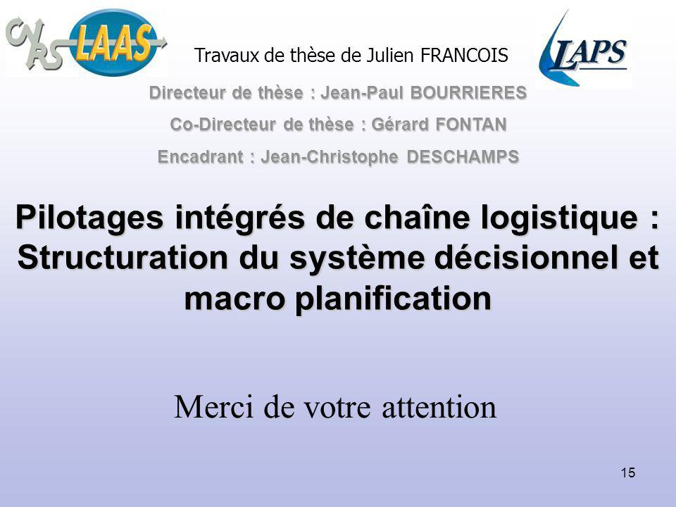 15 Travaux de thèse de Julien FRANCOIS Merci de votre attention Pilotages intégrés de chaîne logistique : Structuration du système décisionnel et macr