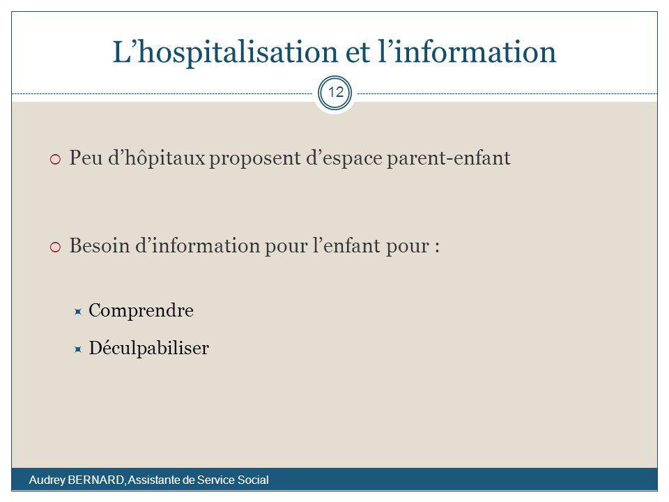 Lhospitalisation et linformation Peu dhôpitaux proposent despace parent-enfant Besoin dinformation pour lenfant pour : Comprendre Déculpabiliser 12 Au