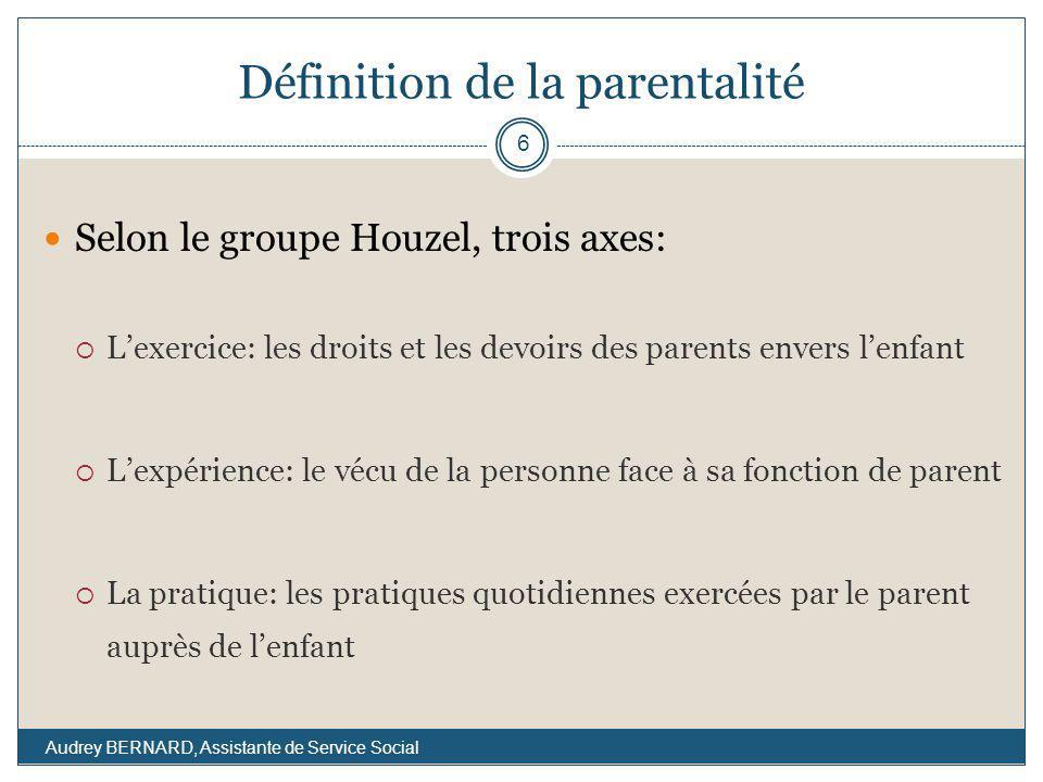 Définition de la parentalité Selon le groupe Houzel, trois axes: Lexercice: les droits et les devoirs des parents envers lenfant Lexpérience: le vécu