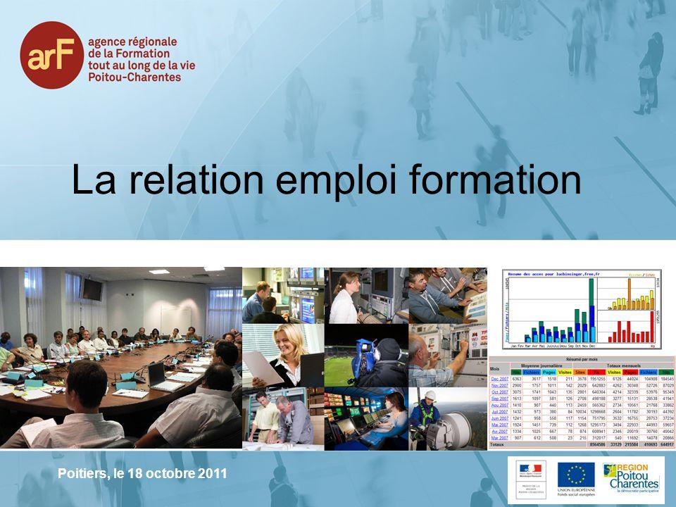 La relation emploi formation Poitiers, le 18 octobre 2011