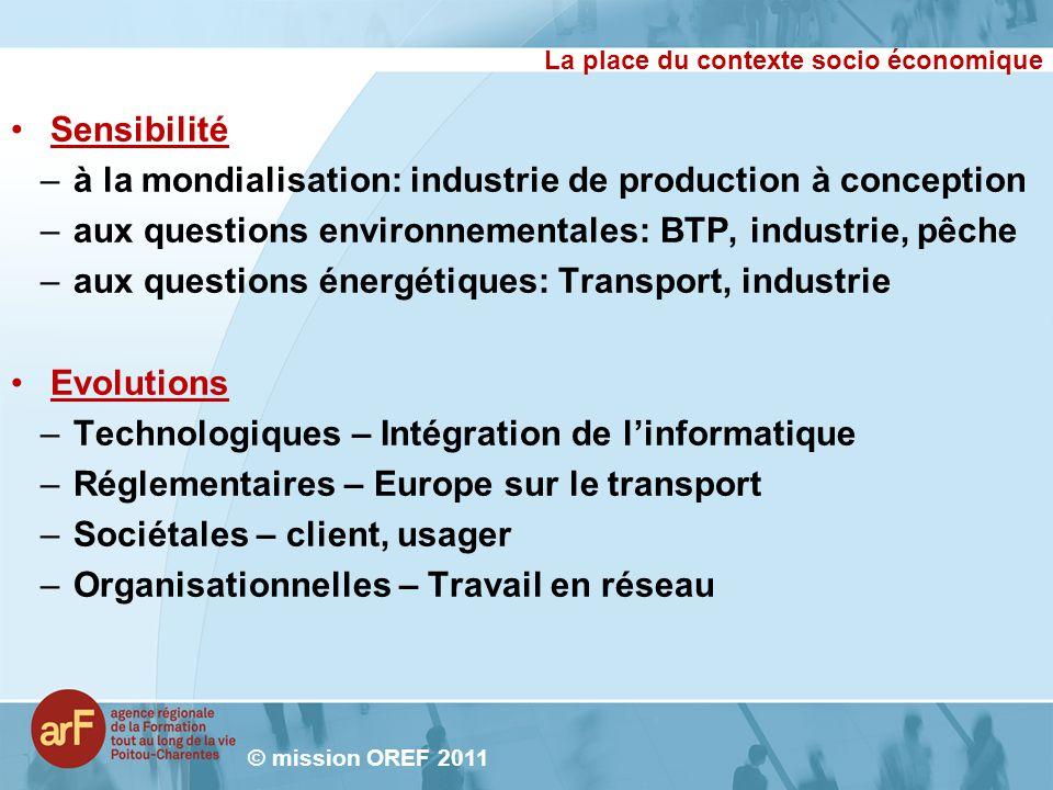 La place du contexte socio économique Sensibilité –à la mondialisation: industrie de production à conception –aux questions environnementales: BTP, in