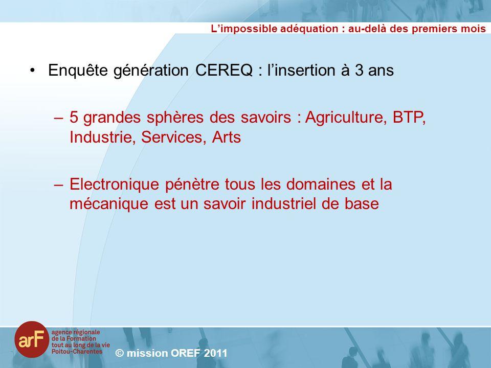Limpossible adéquation : au-delà des premiers mois © mission OREF 2011 Enquête génération CEREQ : linsertion à 3 ans –5 grandes sphères des savoirs :