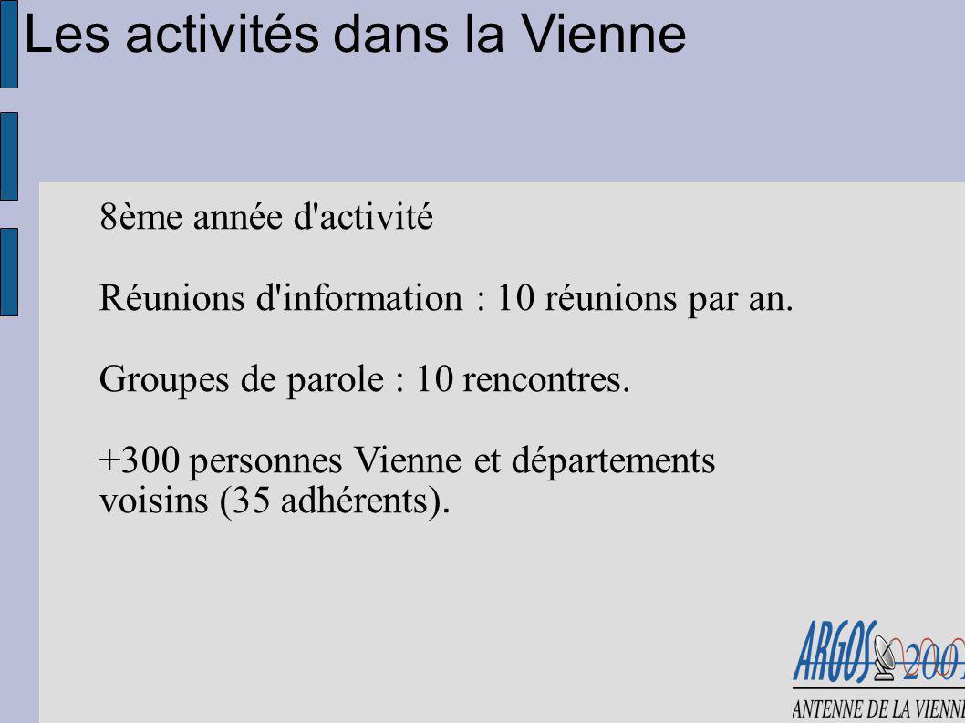8ème année d'activité Réunions d'information : 10 réunions par an. Groupes de parole : 10 rencontres. +300 personnes Vienne et départements voisins (3