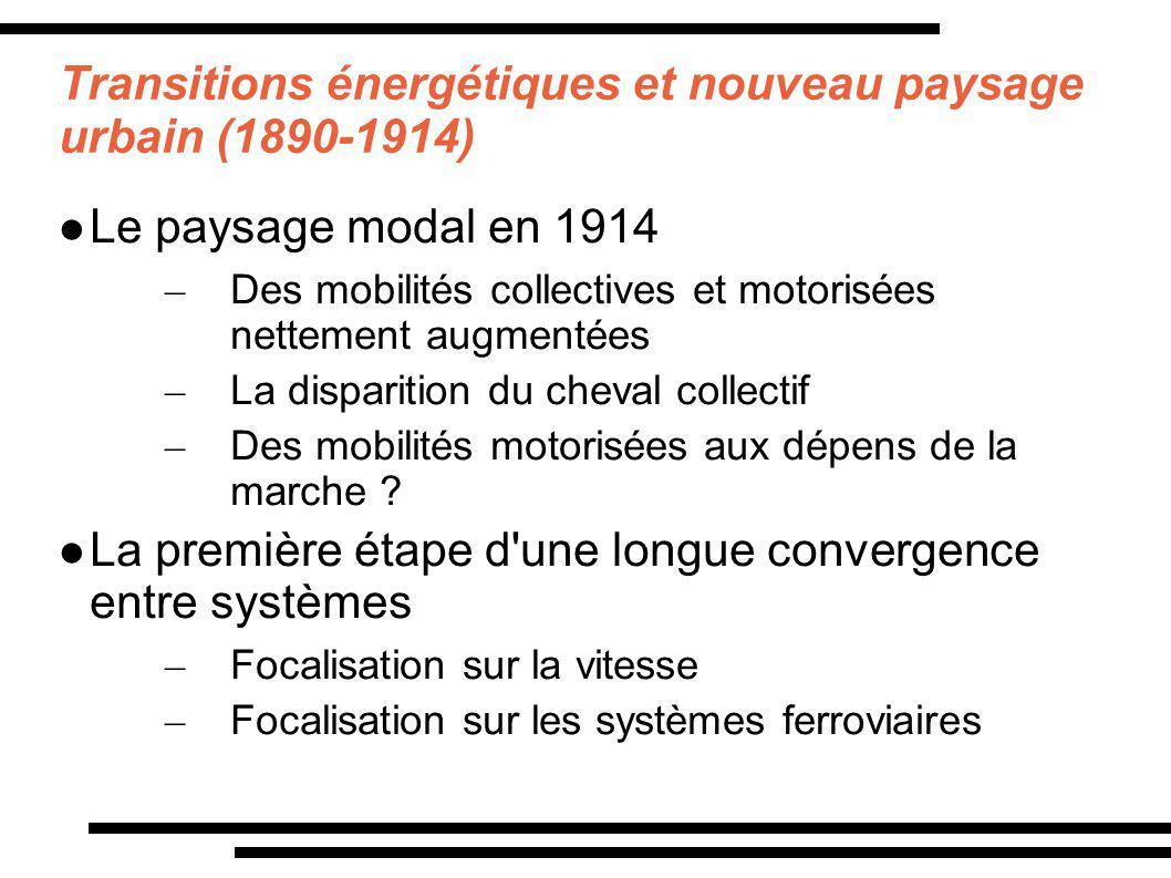 Transitions énergétiques et nouveau paysage urbain (1890-1914) Le paysage modal en 1914 – Des mobilités collectives et motorisées nettement augmentées
