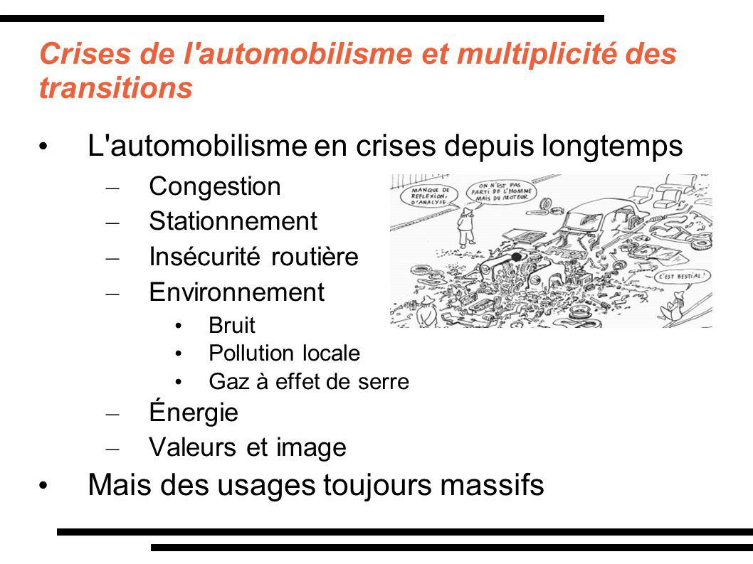 Crises de l'automobilisme et multiplicité des transitions L'automobilisme en crises depuis longtemps – Congestion – Stationnement – Insécurité routièr