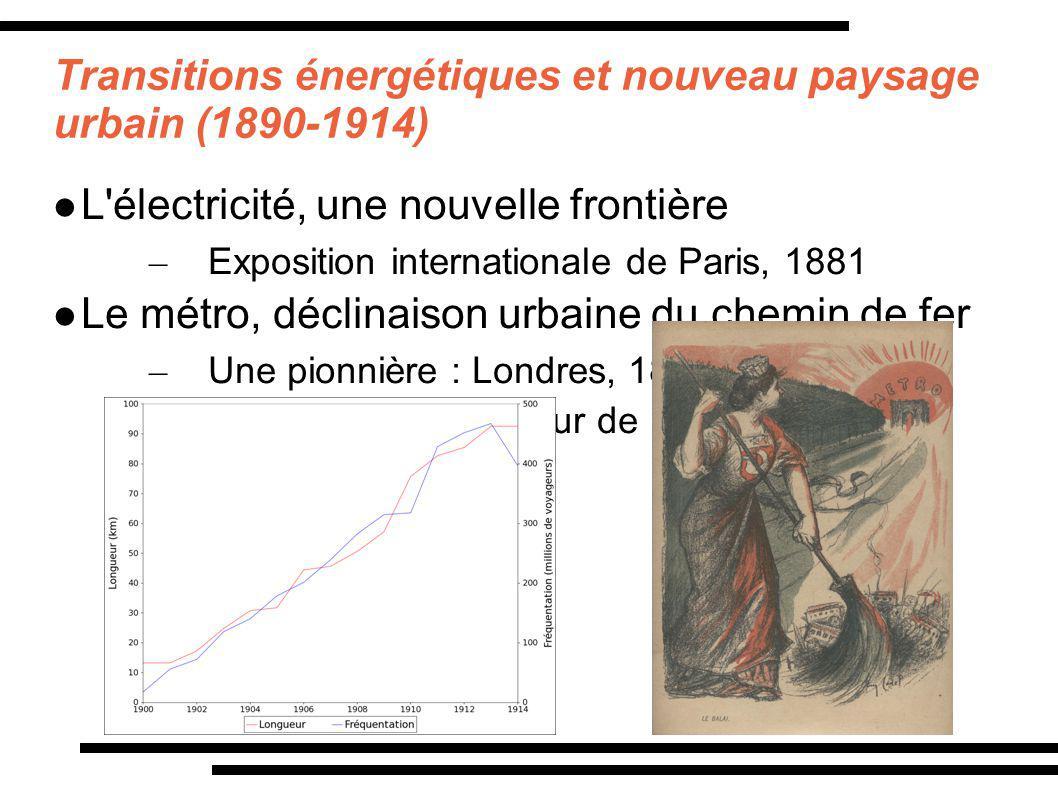 L'électricité, une nouvelle frontière – Exposition internationale de Paris, 1881 Le métro, déclinaison urbaine du chemin de fer – Une pionnière : Lond