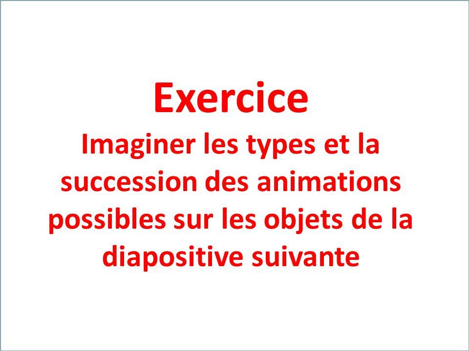 Franck VIDAL – Opération Univercité – 04-06 oct.2011 Exercice Imaginer les types et la succession des animations possibles sur les objets de la diapositive suivante