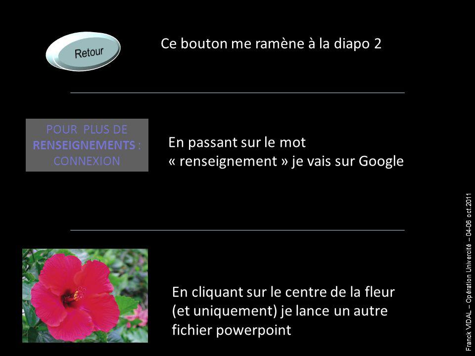 Franck VIDAL – Opération Univercité – 04-06 oct.2011 En cliquant sur le centre de la fleur (et uniquement) je lance un autre fichier powerpoint Ce bouton me ramène à la diapo 2 En passant sur le mot « renseignement » je vais sur Google POUR PLUS DE RENSEIGNEMENTS : CONNEXION