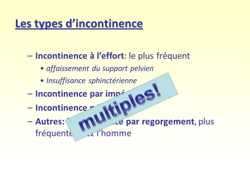 Les types dincontinence –Incontinence à leffort: le plus fréquent affaissement du support pelvien Insuffisance sphinctérienne –Incontinence par impéri
