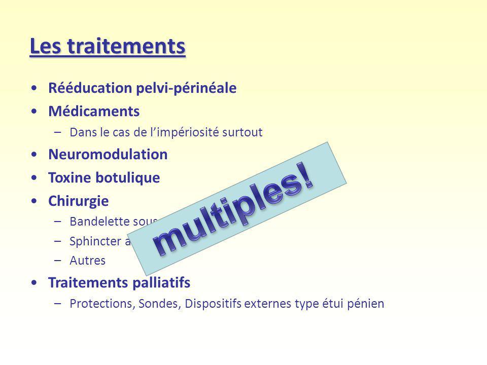 Les traitements Rééducation pelvi-périnéale Médicaments –Dans le cas de limpériosité surtout Neuromodulation Toxine botulique Chirurgie –Bandelette so