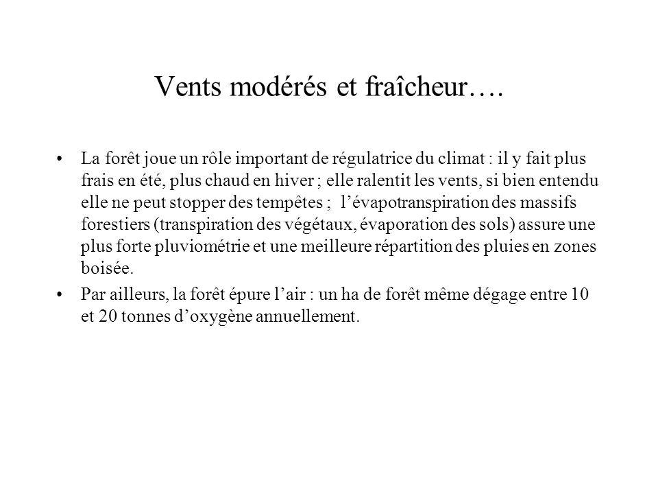 Vents modérés et fraîcheur….