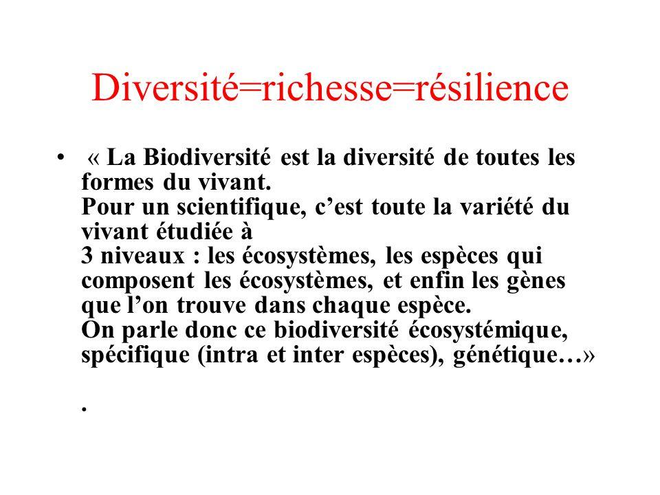Diversité=richesse=résilience « La Biodiversité est la diversité de toutes les formes du vivant. Pour un scientifique, cest toute la variété du vivant