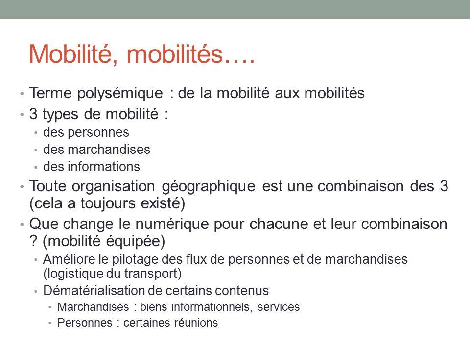 Mobilité, mobilités…. Terme polysémique : de la mobilité aux mobilités 3 types de mobilité : des personnes des marchandises des informations Toute org