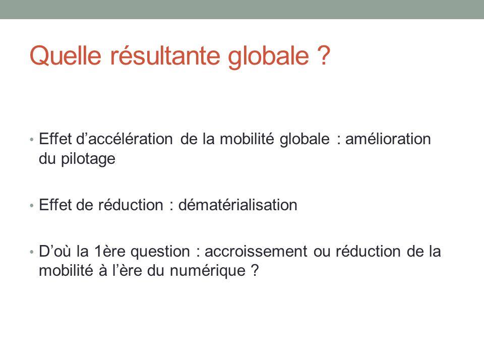 Quelle résultante globale ? Effet daccélération de la mobilité globale : amélioration du pilotage Effet de réduction : dématérialisation Doù la 1ère q