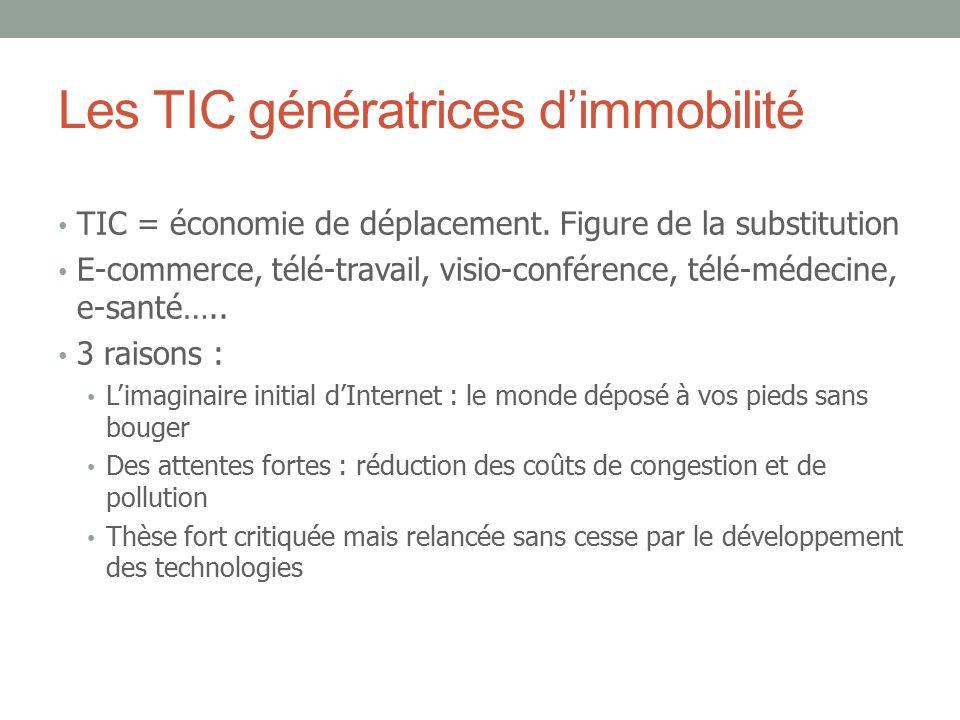 Les TIC génératrices dimmobilité TIC = économie de déplacement. Figure de la substitution E-commerce, télé-travail, visio-conférence, télé-médecine, e