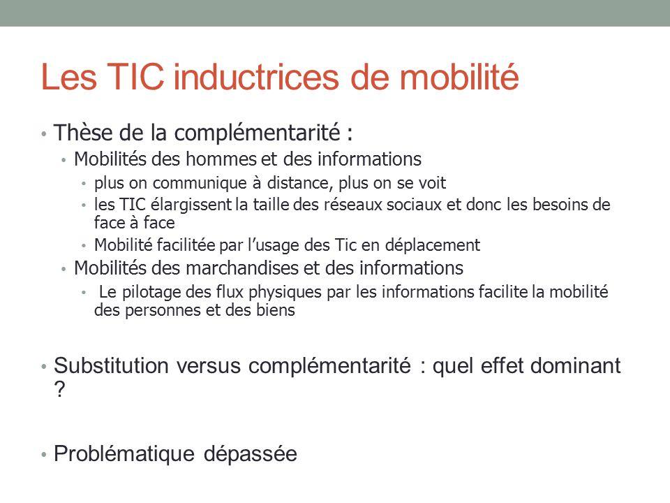 Les TIC inductrices de mobilité Thèse de la complémentarité : Mobilités des hommes et des informations plus on communique à distance, plus on se voit