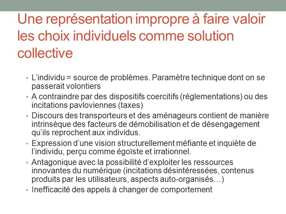 Une représentation impropre à faire valoir les choix individuels comme solution collective Lindividu = source de problèmes. Paramètre technique dont o