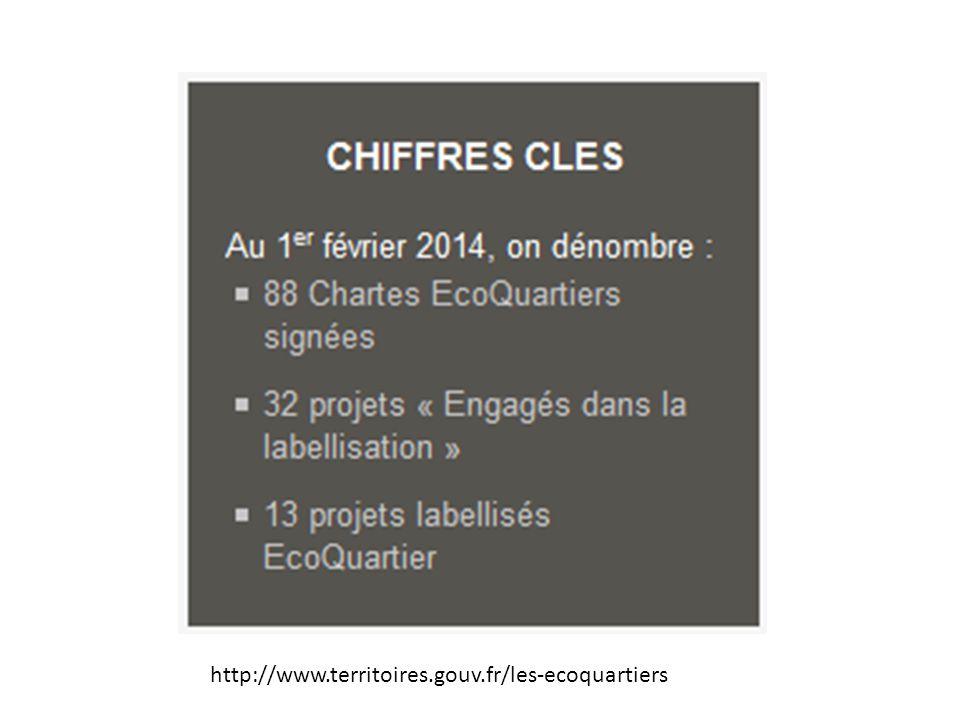 http://www.territoires.gouv.fr/les-ecoquartiers