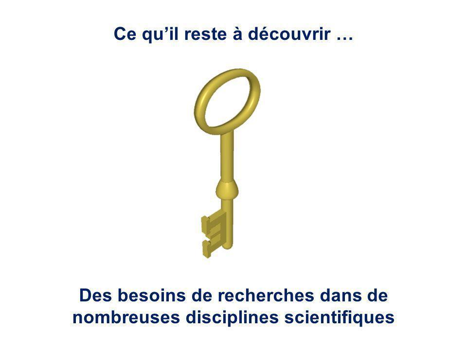 Des besoins de recherches dans de nombreuses disciplines scientifiques Ce quil reste à découvrir …
