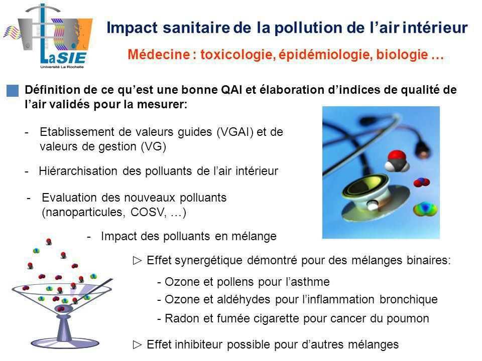 - Impact des polluants en mélange -Etablissement de valeurs guides (VGAI) et de valeurs de gestion (VG) - Hiérarchisation des polluants de lair intérieur -Evaluation des nouveaux polluants (nanoparticules, COSV, …) Effet synergétique démontré pour des mélanges binaires: - Ozone et pollens pour lasthme - Ozone et aldéhydes pour linflammation bronchique - Radon et fumée cigarette pour cancer du poumon Effet inhibiteur possible pour dautres mélanges Définition de ce quest une bonne QAI et élaboration dindices de qualité de lair validés pour la mesurer: Médecine : toxicologie, épidémiologie, biologie … Impact sanitaire de la pollution de lair intérieur