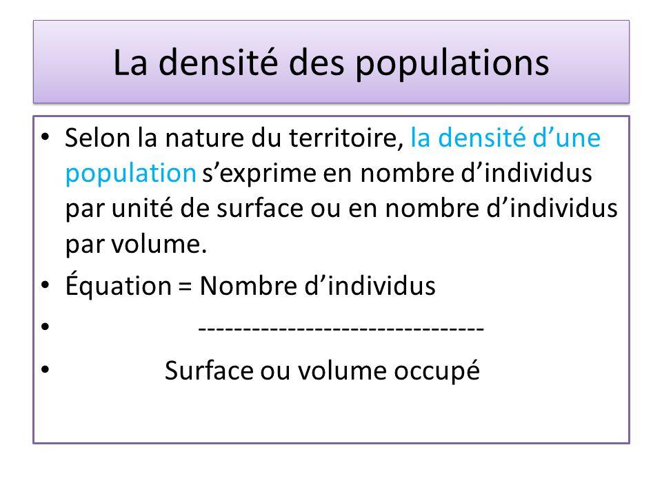 La densité des populations Selon la nature du territoire, la densité dune population sexprime en nombre dindividus par unité de surface ou en nombre dindividus par volume.