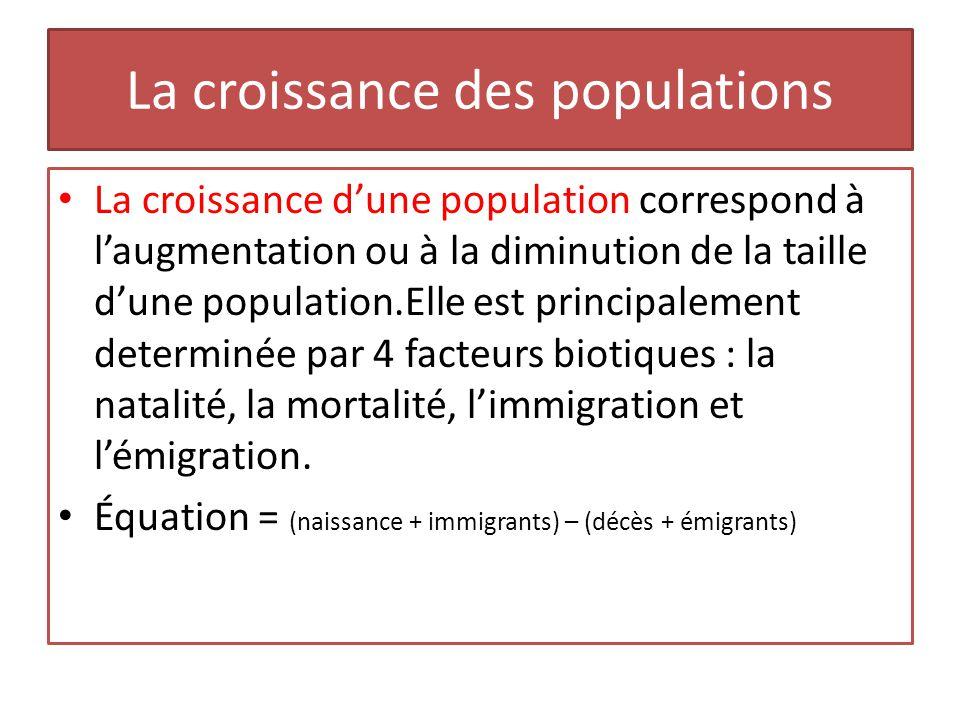 La croissance des populations La croissance dune population correspond à laugmentation ou à la diminution de la taille dune population.Elle est principalement determinée par 4 facteurs biotiques : la natalité, la mortalité, limmigration et lémigration.