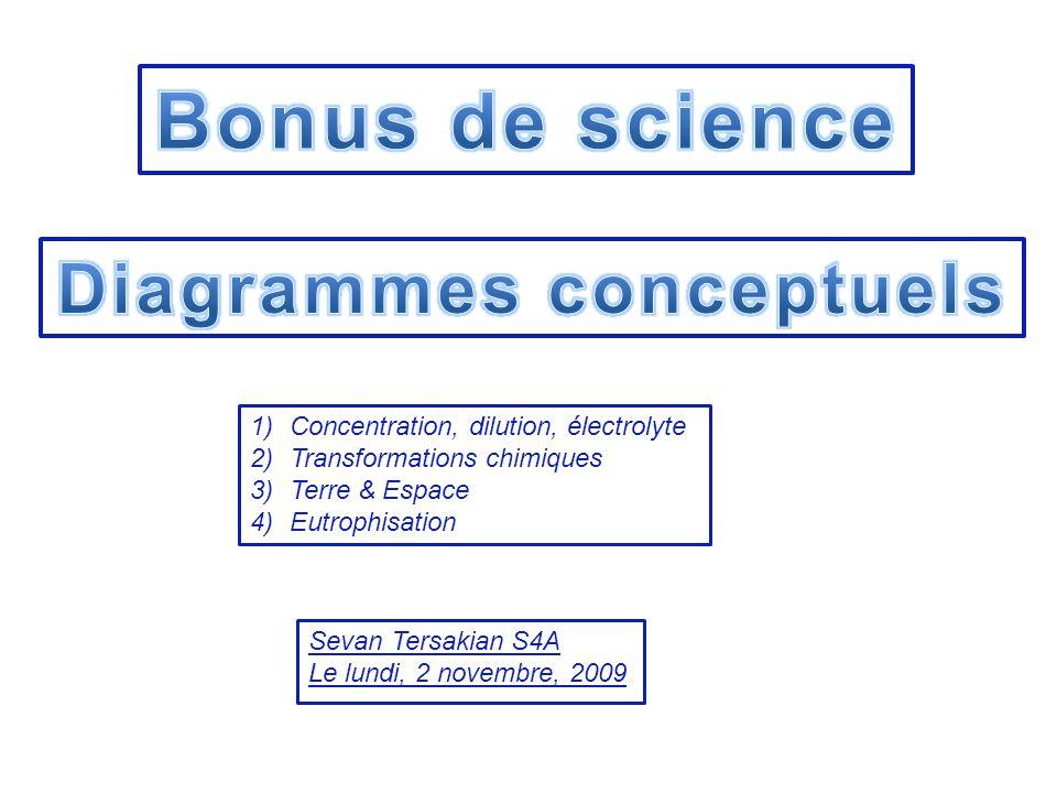 Sevan Tersakian S4A Le lundi, 2 novembre, 2009 1)Concentration, dilution, électrolyte 2)Transformations chimiques 3)Terre & Espace 4)Eutrophisation