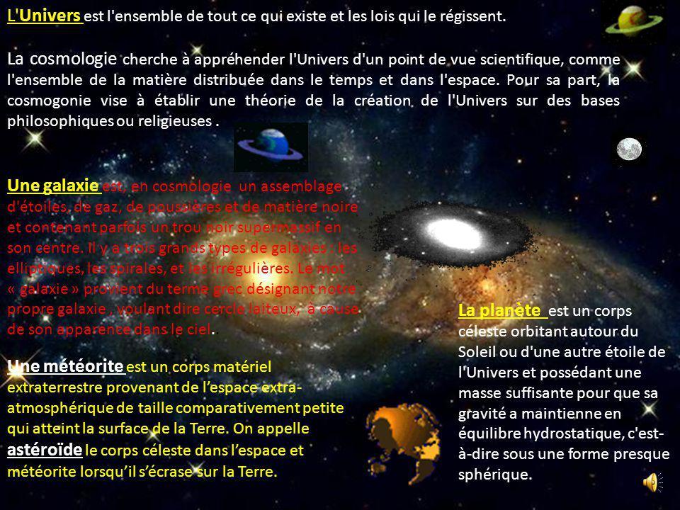 L'espace désigne les zones relativement vides de l'Univers, au-delà des atmosphères des corps célestes. L'espace peut aussi se définir en opposition à