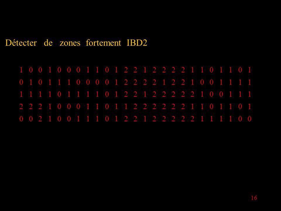 16 Détecter de zones fortement IBD2 1001000110122122221101101 0101110000122221221001111 1111011110122122222100111 2221000110112222221101101 0021001110122122222111100