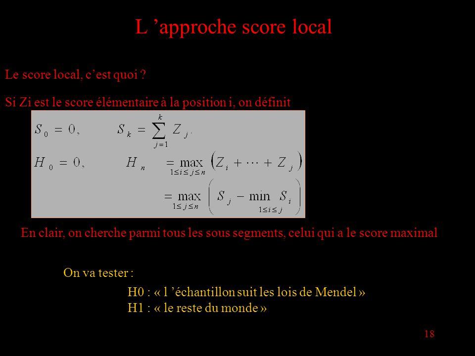 18 Le score local, cest quoi ? L approche score local En clair, on cherche parmi tous les sous segments, celui qui a le score maximal Si Zi est le sco