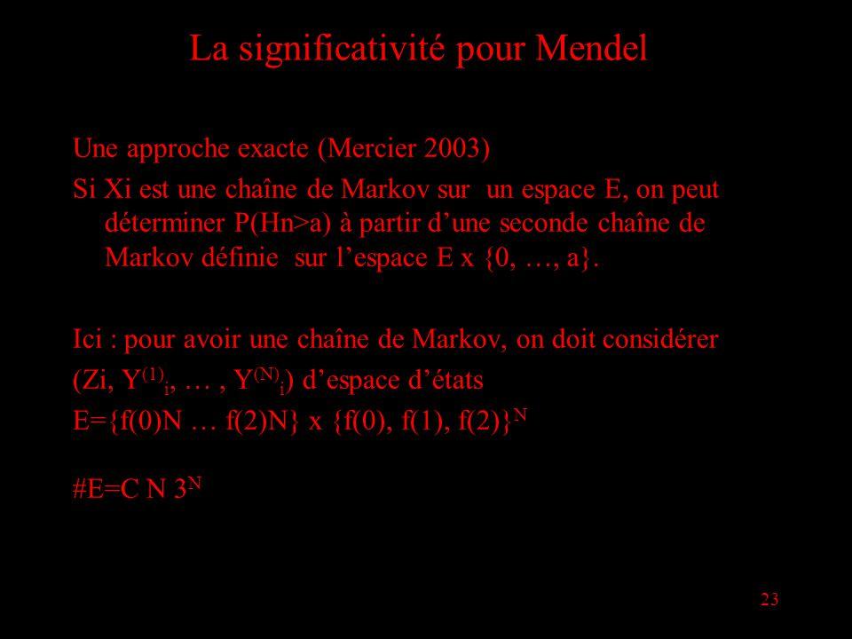 23 Une approche exacte (Mercier 2003) Si Xi est une chaîne de Markov sur un espace E, on peut déterminer P(Hn>a) à partir dune seconde chaîne de Marko