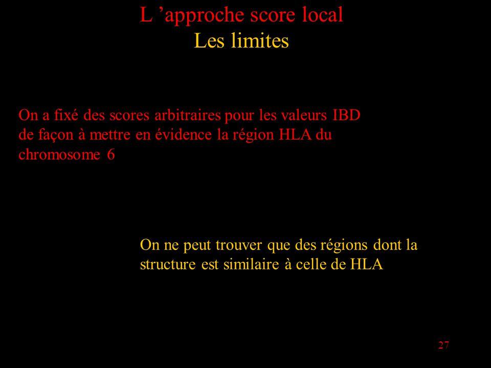 27 L approche score local Les limites On a fixé des scores arbitraires pour les valeurs IBD de façon à mettre en évidence la région HLA du chromosome 6 On ne peut trouver que des régions dont la structure est similaire à celle de HLA