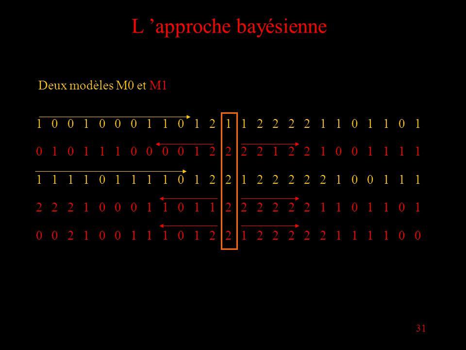 31 L approche bayésienne Deux modèles M0 et M1 1001000110121122221101101 0101110000122221221001111 1111011110122122222100111 2221000110112222221101101 0021001110122122222111100