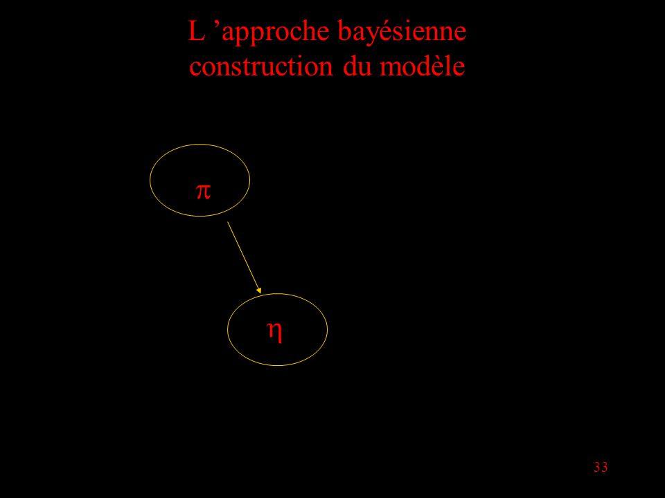 33 L approche bayésienne construction du modèle
