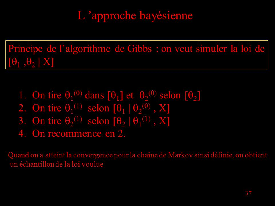37 L approche bayésienne Principe de lalgorithme de Gibbs : on veut simuler la loi de [ 1 2 X 1.On tire dans [ 1 ] et selon 2.On tire selon [ 1 | 2 (0), X] 3.On tire selon [ | 1 (1), X] 4.On recommence en 2.