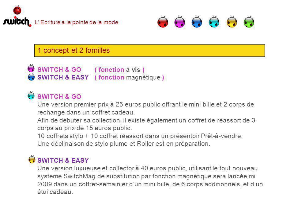 1 concept et 2 familles SWITCH & GO ( fonction à vis ) SWITCH & EASY ( fonction magnétique ) SWITCH & GO Une version premier prix à 25 euros public offrant le mini bille et 2 corps de rechange dans un coffret cadeau.