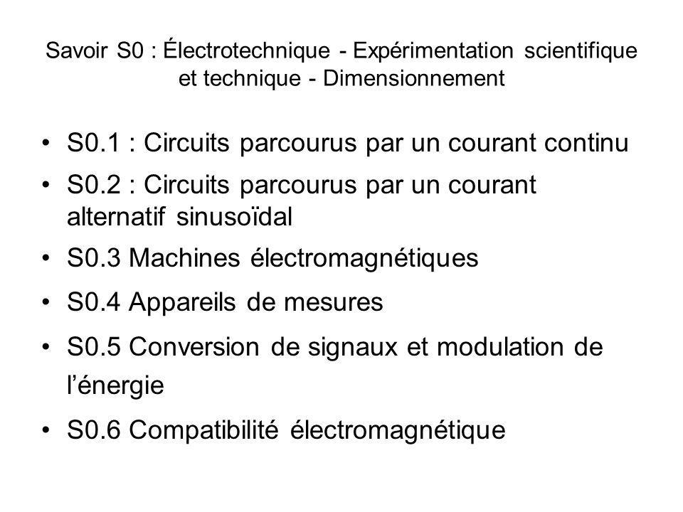 Savoir S0 : Électrotechnique - Expérimentation scientifique et technique - Dimensionnement S0.1 : Circuits parcourus par un courant continu S0.2 : Circuits parcourus par un courant alternatif sinusoïdal S0.3 Machines électromagnétiques S0.4 Appareils de mesures S0.5 Conversion de signaux et modulation de lénergie S0.6 Compatibilité électromagnétique