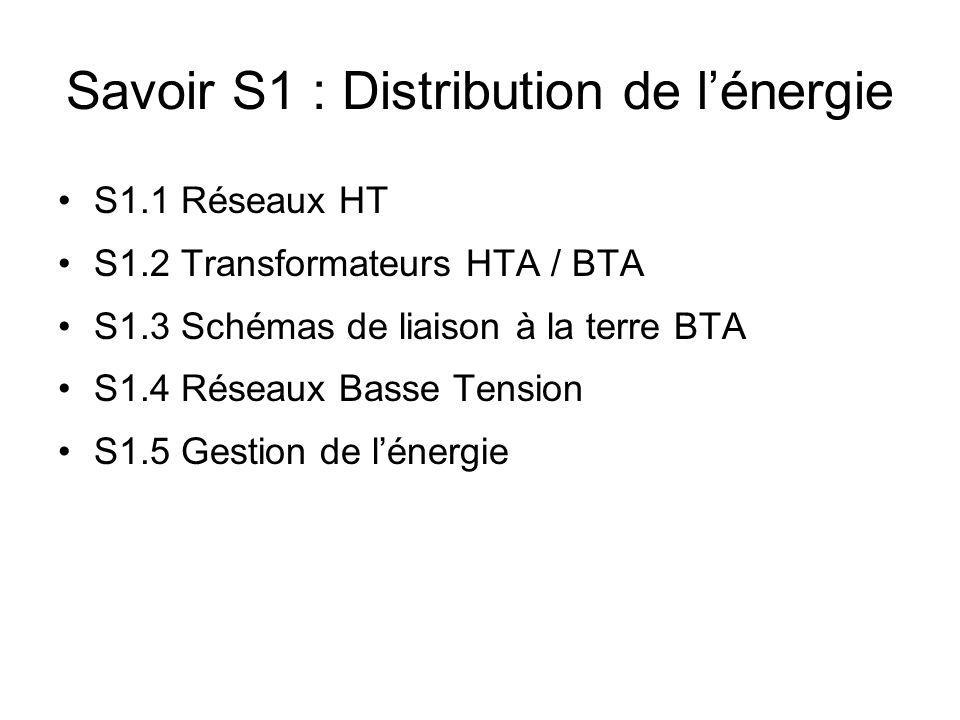Savoir S1 : Distribution de lénergie S1.1 Réseaux HT S1.2 Transformateurs HTA / BTA S1.3 Schémas de liaison à la terre BTA S1.4 Réseaux Basse Tension S1.5 Gestion de lénergie