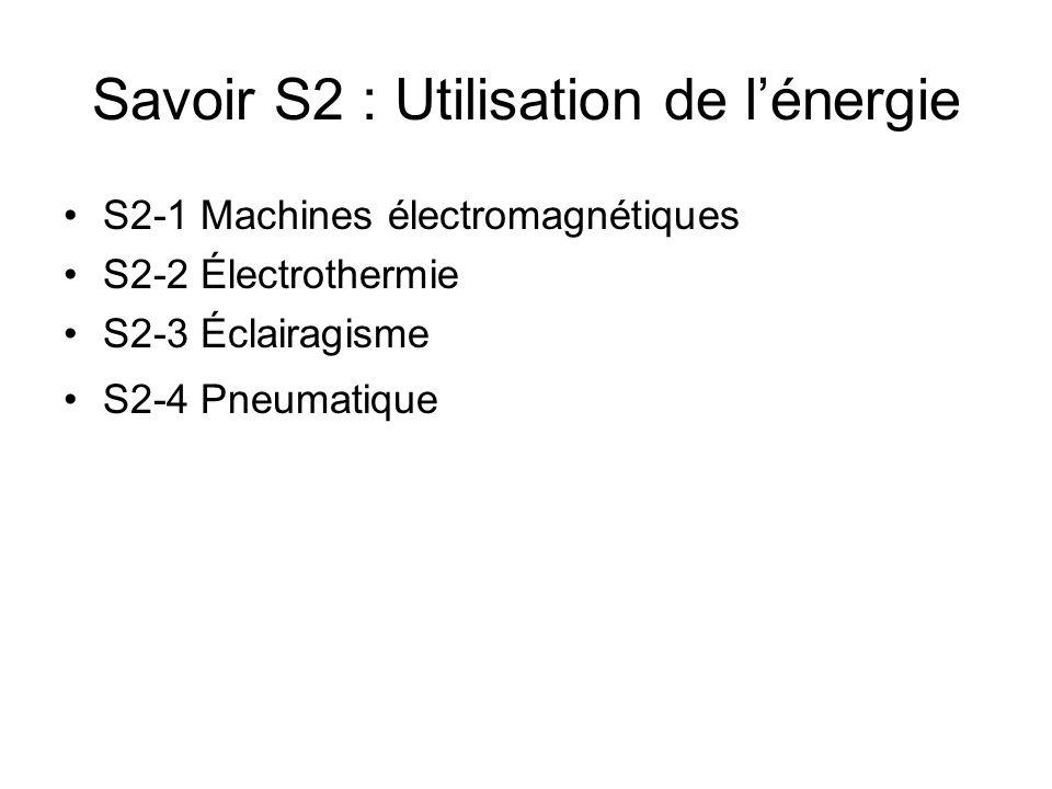 Savoir S2 : Utilisation de lénergie S2-1 Machines électromagnétiques S2-2 Électrothermie S2-3 Éclairagisme S2-4 Pneumatique