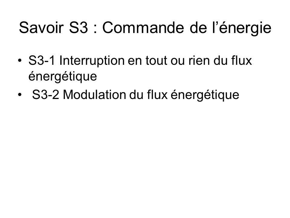 Savoir S3 : Commande de lénergie S3-1 Interruption en tout ou rien du flux énergétique S3-2 Modulation du flux énergétique
