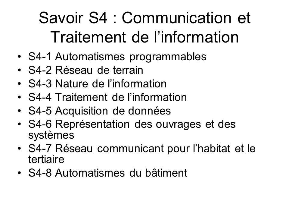 Savoir S4 : Communication et Traitement de linformation S4-1 Automatismes programmables S4-2 Réseau de terrain S4-3 Nature de linformation S4-4 Traitement de linformation S4-5 Acquisition de données S4-6 Représentation des ouvrages et des systèmes S4-7 Réseau communicant pour lhabitat et le tertiaire S4-8 Automatismes du bâtiment